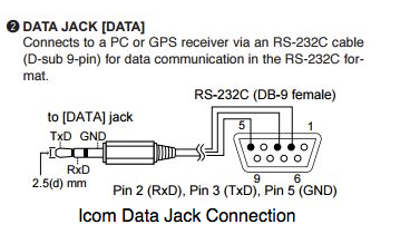 Id Data Kabel on Kenwood Programming Cable Schematic
